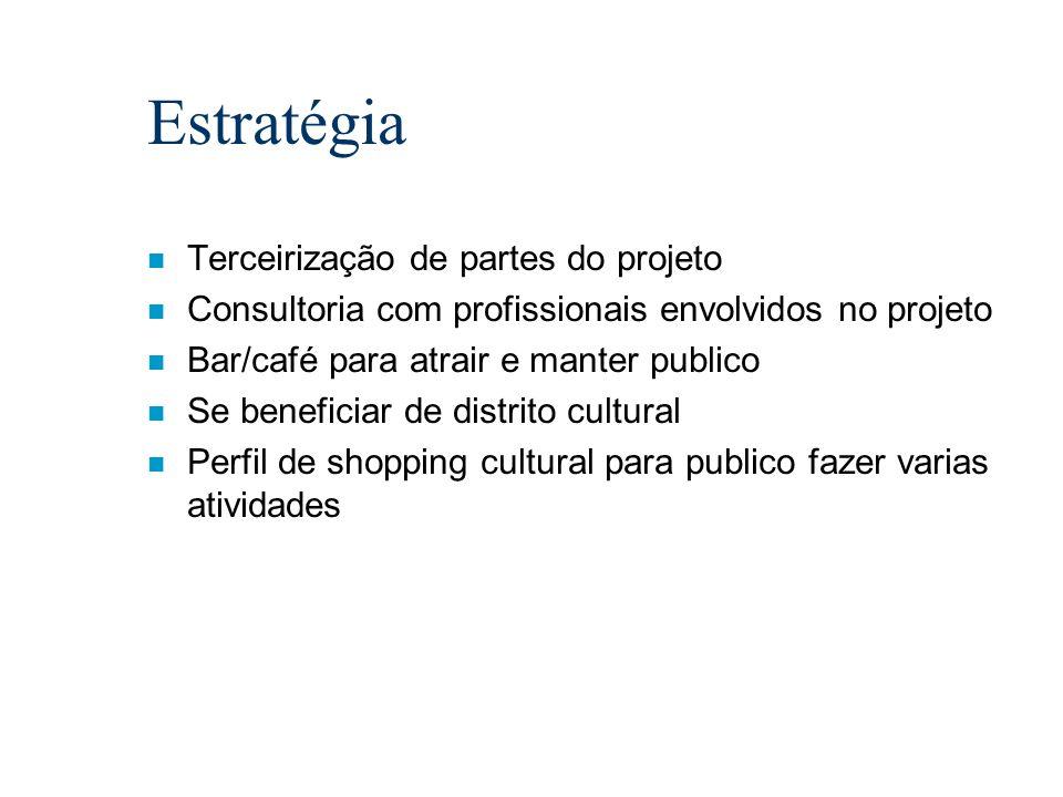 Estratégia n Terceirização de partes do projeto n Consultoria com profissionais envolvidos no projeto n Bar/café para atrair e manter publico n Se ben
