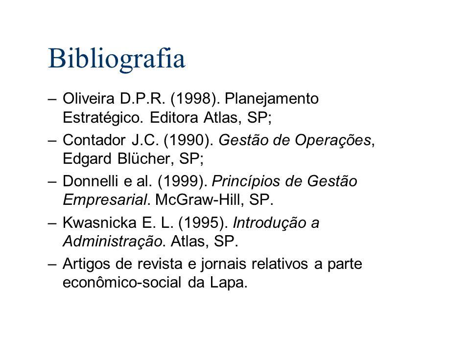 Bibliografia –Oliveira D.P.R. (1998). Planejamento Estratégico. Editora Atlas, SP; –Contador J.C. (1990). Gestão de Operações, Edgard Blücher, SP; –Do