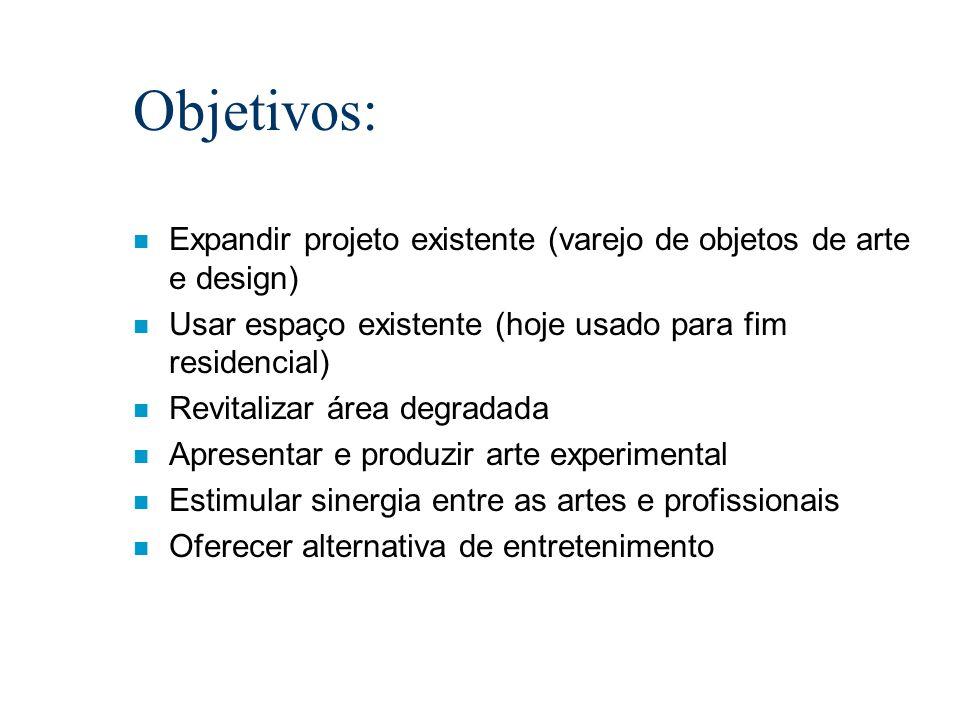 Objetivos: n Expandir projeto existente (varejo de objetos de arte e design) n Usar espaço existente (hoje usado para fim residencial) n Revitalizar á