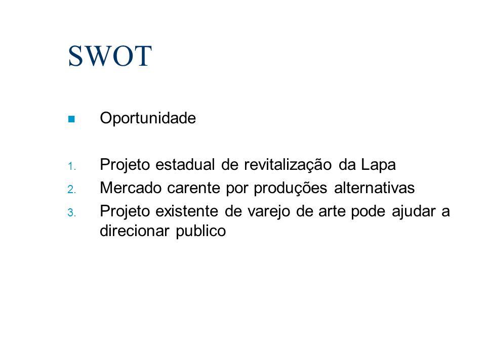 SWOT n Oportunidade 1. Projeto estadual de revitalização da Lapa 2. Mercado carente por produções alternativas 3. Projeto existente de varejo de arte