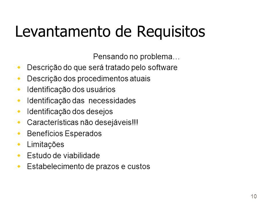 10 Levantamento de Requisitos Pensando no problema… wDescrição do que será tratado pelo software wDescrição dos procedimentos atuais wIdentificação do