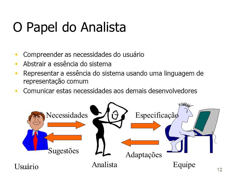 12 O Papel do Analista wCompreender as necessidades do usuário wAbstrair a essência do sistema wRepresentar a essência do sistema usando uma linguagem