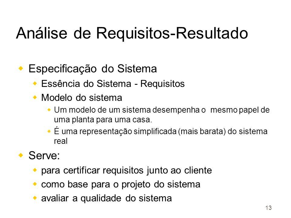 13 Análise de Requisitos-Resultado wEspecificação do Sistema wEssência do Sistema - Requisitos wModelo do sistema wUm modelo de um sistema desempenha