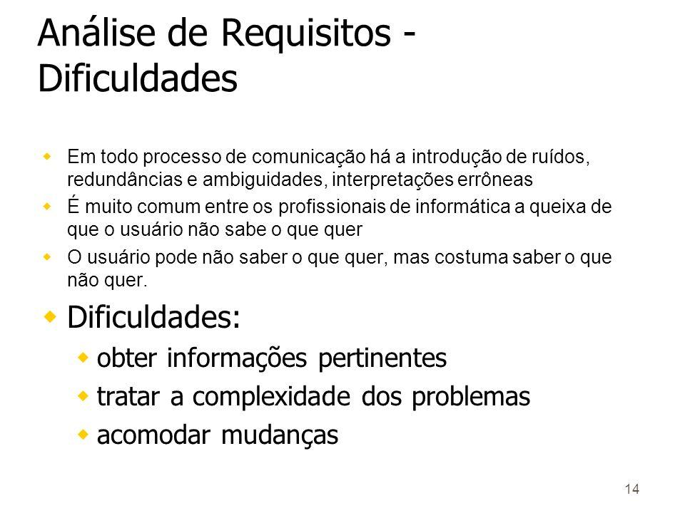 14 Análise de Requisitos - Dificuldades Em todo processo de comunicação há a introdução de ruídos, redundâncias e ambiguidades, interpretações errônea