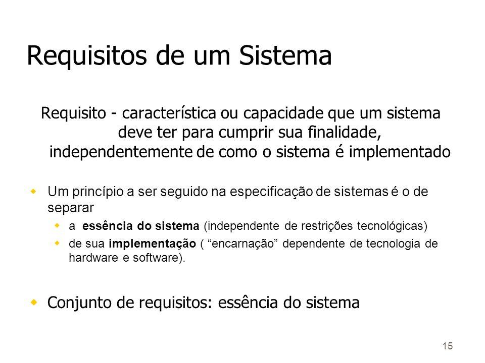 15 Requisitos de um Sistema Requisito - característica ou capacidade que um sistema deve ter para cumprir sua finalidade, independentemente de como o