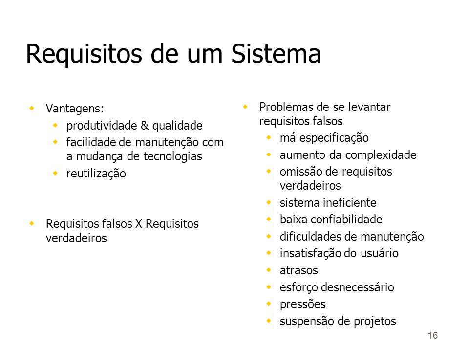 16 Requisitos de um Sistema wVantagens: wprodutividade & qualidade wfacilidade de manutenção com a mudança de tecnologias wreutilização wRequisitos fa