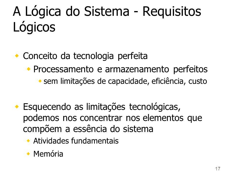 17 A Lógica do Sistema - Requisitos Lógicos wConceito da tecnologia perfeita wProcessamento e armazenamento perfeitos wsem limitações de capacidade, e