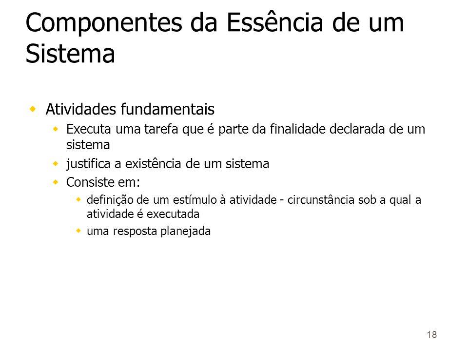 18 Componentes da Essência de um Sistema wAtividades fundamentais wExecuta uma tarefa que é parte da finalidade declarada de um sistema wjustifica a e
