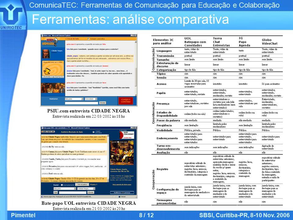 ComunicaTEC: Ferramentas de Comunicação para Educação e Colaboração Pimentel8 / 12SBSI, Curitiba-PR, 8-10 Nov. 2006 Ferramentas: análise comparativa P