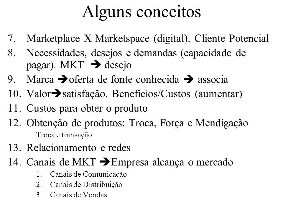 Alguns conceitos 1.Administração de Marketing Concepção e o Mix 2.Mercados-alvo: raro satisfazer a todos 3.Perfis distintos 4.Segmentação do Mercado 1