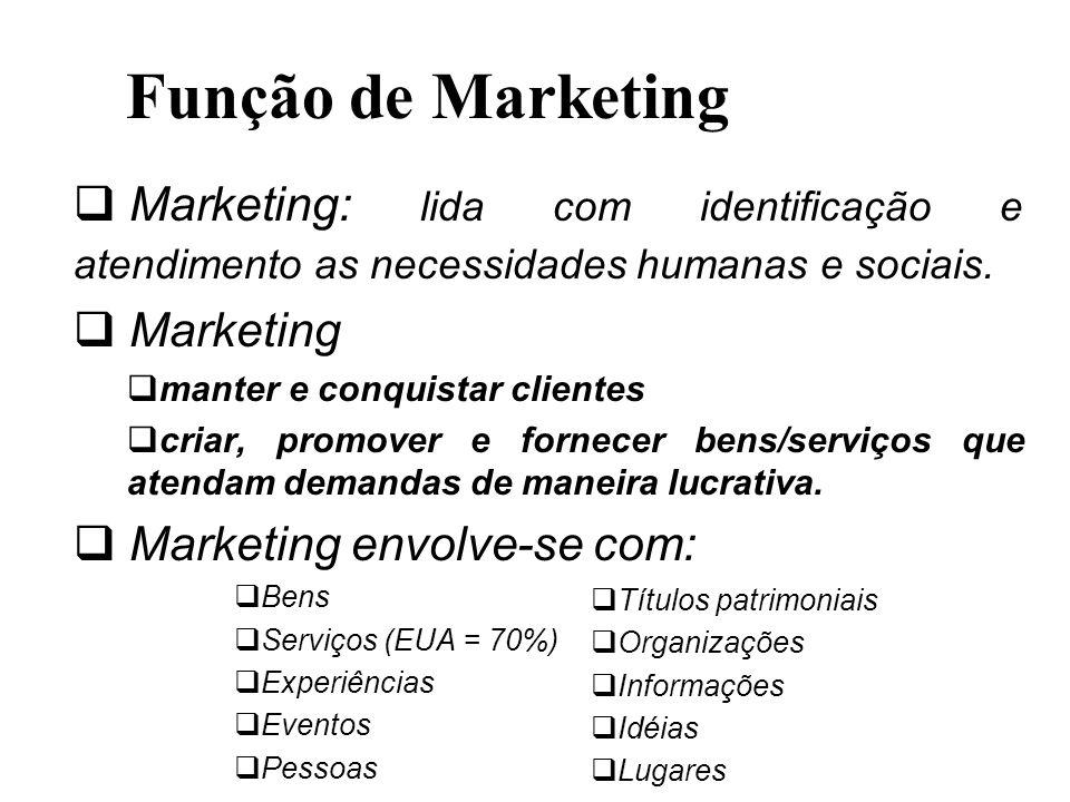 Função de Marketing Marketing: lida com identificação e atendimento as necessidades humanas e sociais.