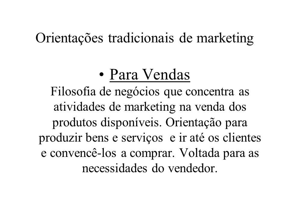 Orientações tradicionais de marketing Para produção Filosofia que enfatiza baixo custo e produção em massa. Médicos conveniados. Para produto Filosofi