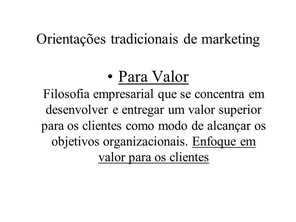 Orientação atual marketing Para Marketing Filosofia de negócios que concentra em compreender as necessidades e desejos dos clientes e construir produt