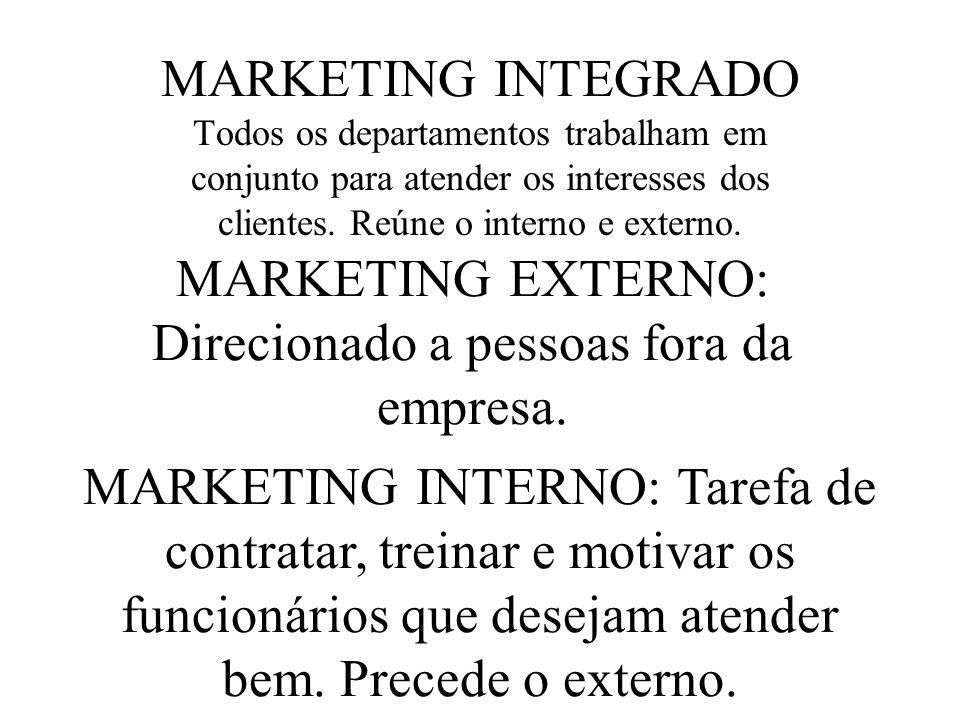 SEGMENTAÇÃO DE MERCADO Processo de dividir o mercado em grupos de compradores potenciais que tenham semelhantes necessidades e desejos.