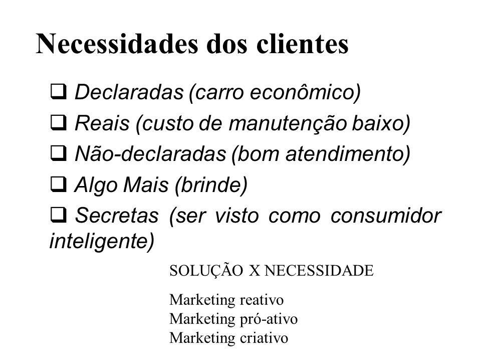 MARKETING INTEGRADO Todos os departamentos trabalham em conjunto para atender os interesses dos clientes. Reúne o interno e externo. MARKETING EXTERNO