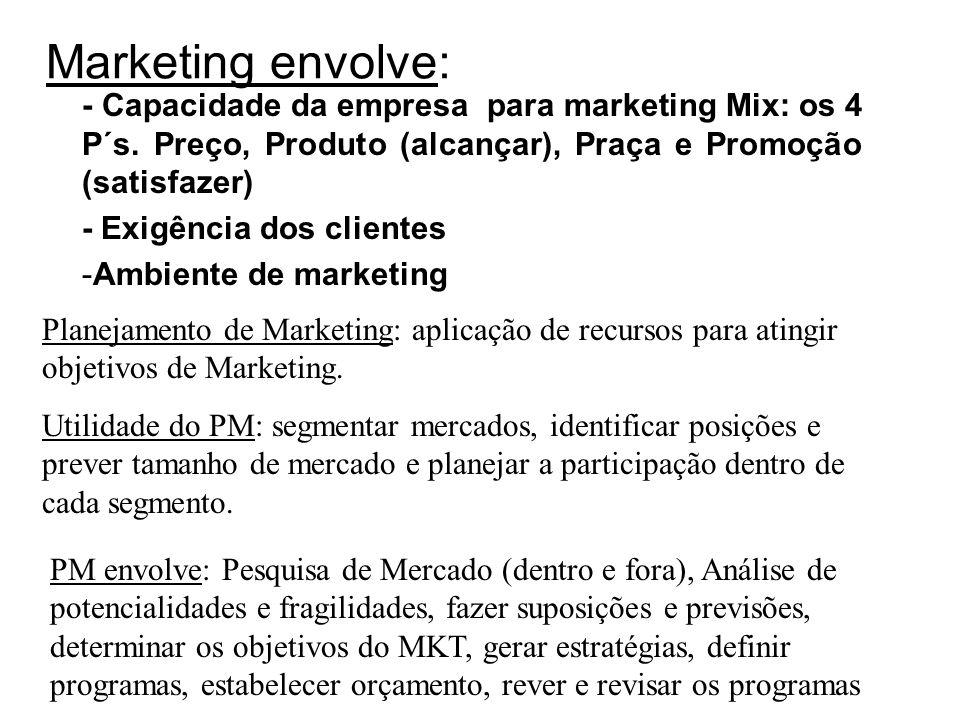 Função de Marketing Marketing é manter e conquistar clientes ou prover bens e sv que atendam demandas Marketing e Comunicações Propaganda e Publicidad