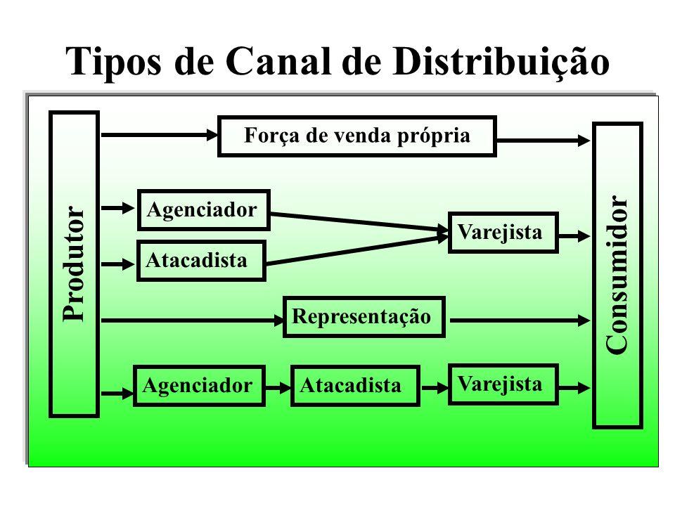 2. Subsistemas de Distribuição Física Input Informação sobre: - Comercialização - Estratégia de distribuição -Característica do mercado consumidor Out