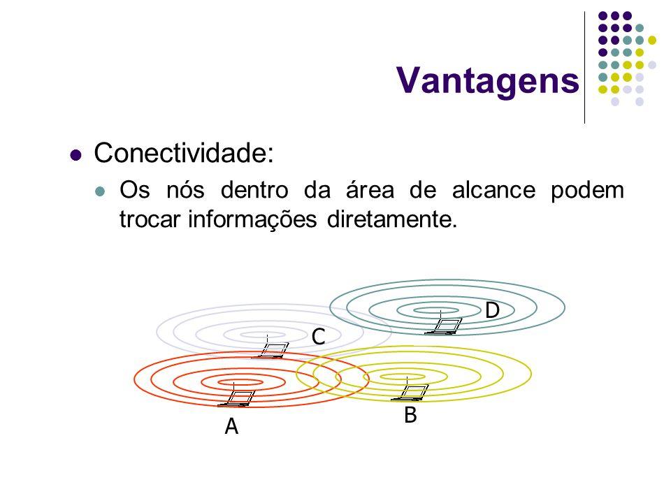 Vantagens Conectividade: Os nós dentro da área de alcance podem trocar informações diretamente. A D C B