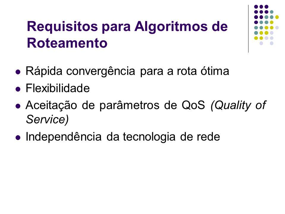 Requisitos para Algoritmos de Roteamento Rápida convergência para a rota ótima Flexibilidade Aceitação de parâmetros de QoS (Quality of Service) Indep