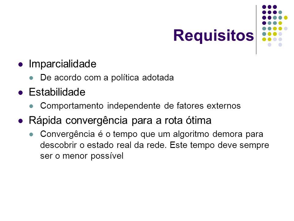 Requisitos Imparcialidade De acordo com a política adotada Estabilidade Comportamento independente de fatores externos Rápida convergência para a rota