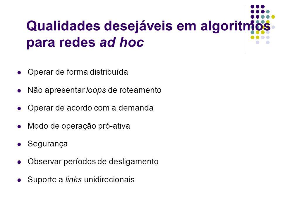 Qualidades desejáveis em algoritmos para redes ad hoc Operar de forma distribuída Não apresentar loops de roteamento Operar de acordo com a demanda Mo
