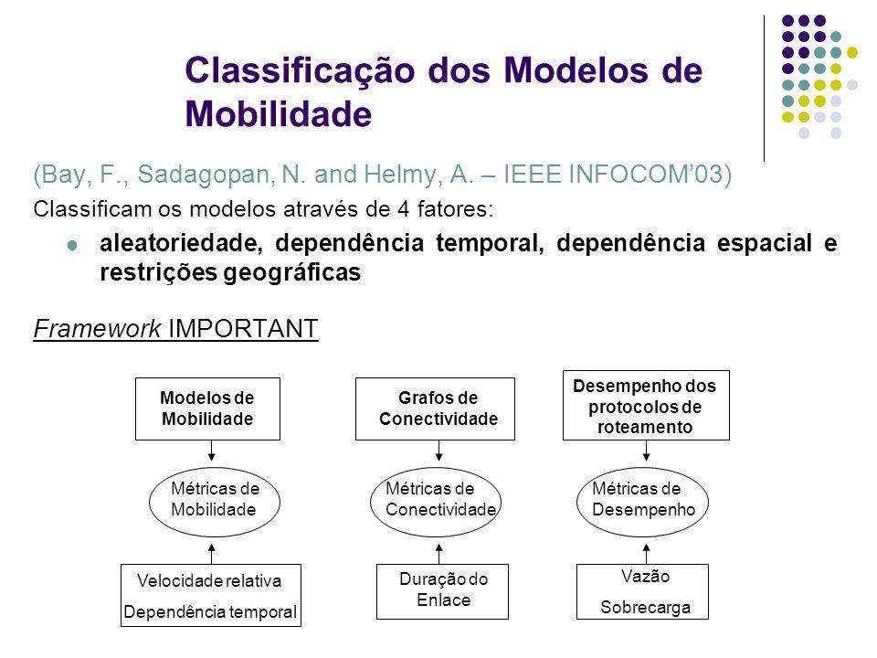 Classificação dos Modelos de Mobilidade (Bay, F., Sadagopan, N. and Helmy, A. – IEEE INFOCOM03) Classificam os modelos através de 4 fatores: aleatorie
