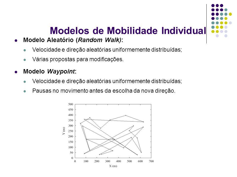 Modelos de Mobilidade Individual Modelo Aleatório (Random Walk): Velocidade e direção aleatórias uniformemente distribuídas; Várias propostas para mod