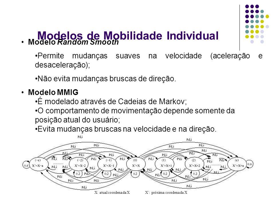 Modelos de Mobilidade Individual Modelo Random Smooth Permite mudanças suaves na velocidade (aceleração e desaceleração); Não evita mudanças bruscas d