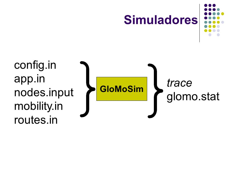 Simuladores GloMoSim config.in app.in nodes.input mobility.in routes.in trace glomo.stat