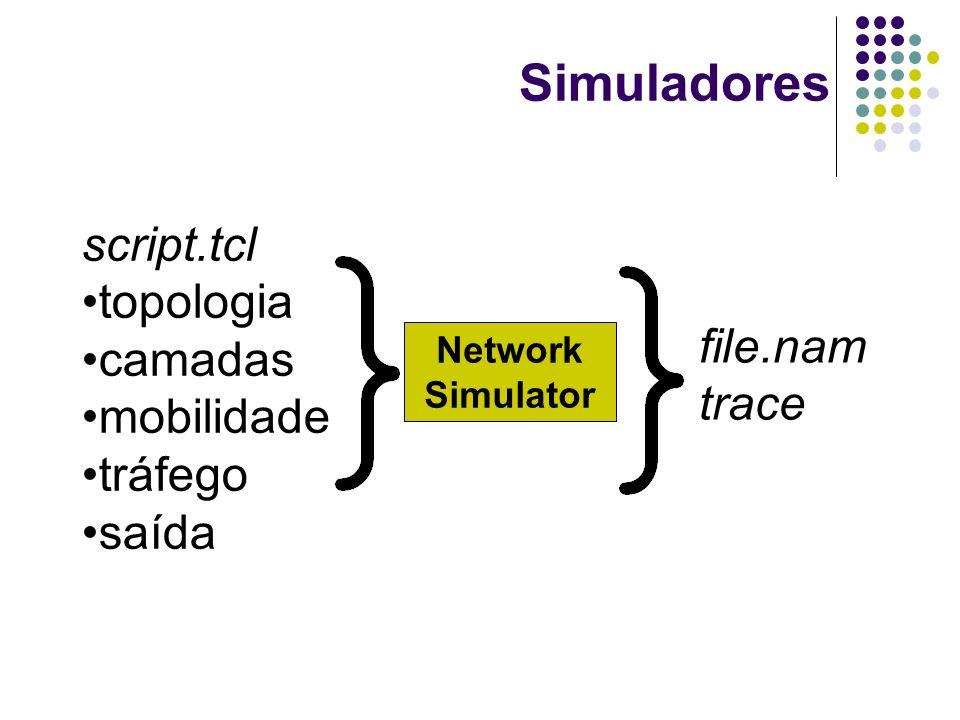 Simuladores Network Simulator script.tcl topologia camadas mobilidade tráfego saída file.nam trace