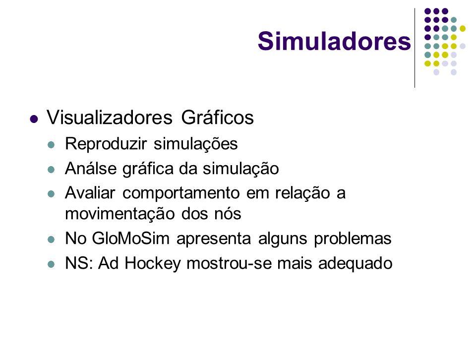 Simuladores Visualizadores Gráficos Reproduzir simulações Análse gráfica da simulação Avaliar comportamento em relação a movimentação dos nós No GloMo