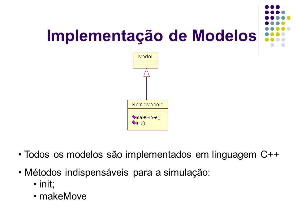 Implementação de Modelos Todos os modelos são implementados em linguagem C++ Métodos indispensáveis para a simulação: init; makeMove