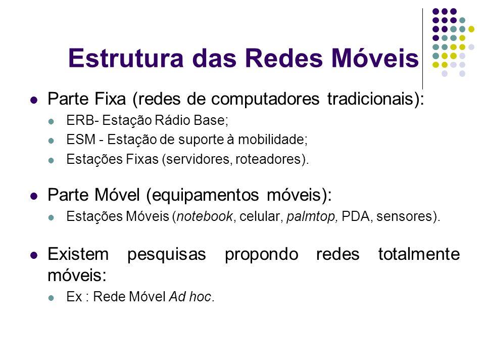 Estrutura das Redes Móveis Parte Fixa (redes de computadores tradicionais): ERB- Estação Rádio Base; ESM - Estação de suporte à mobilidade; Estações F