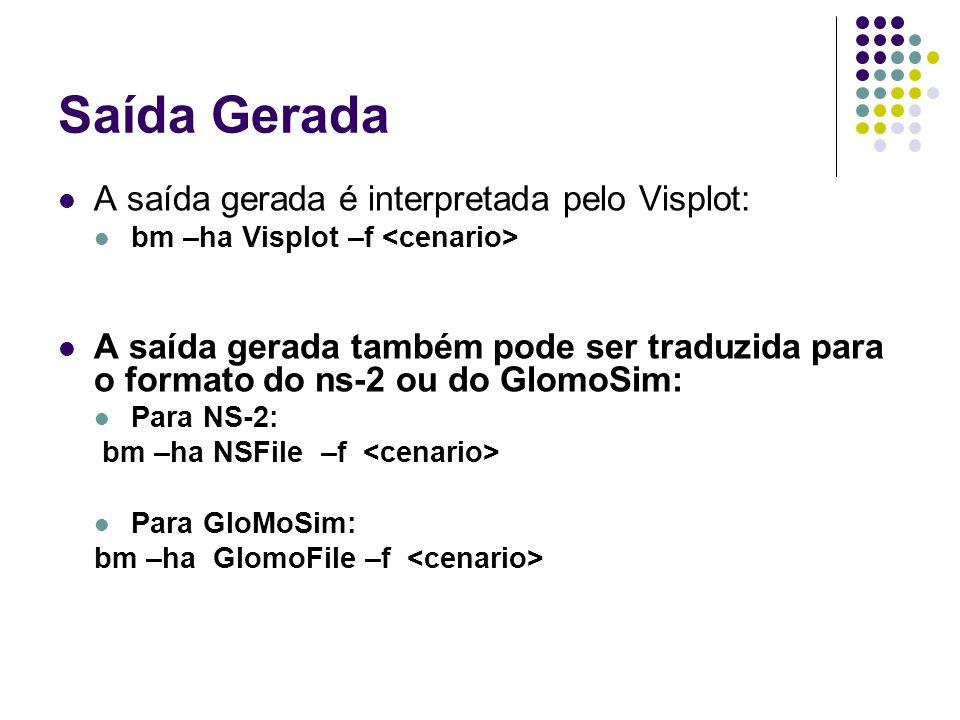 Saída Gerada A saída gerada é interpretada pelo Visplot: bm –ha Visplot –f A saída gerada também pode ser traduzida para o formato do ns-2 ou do Glomo