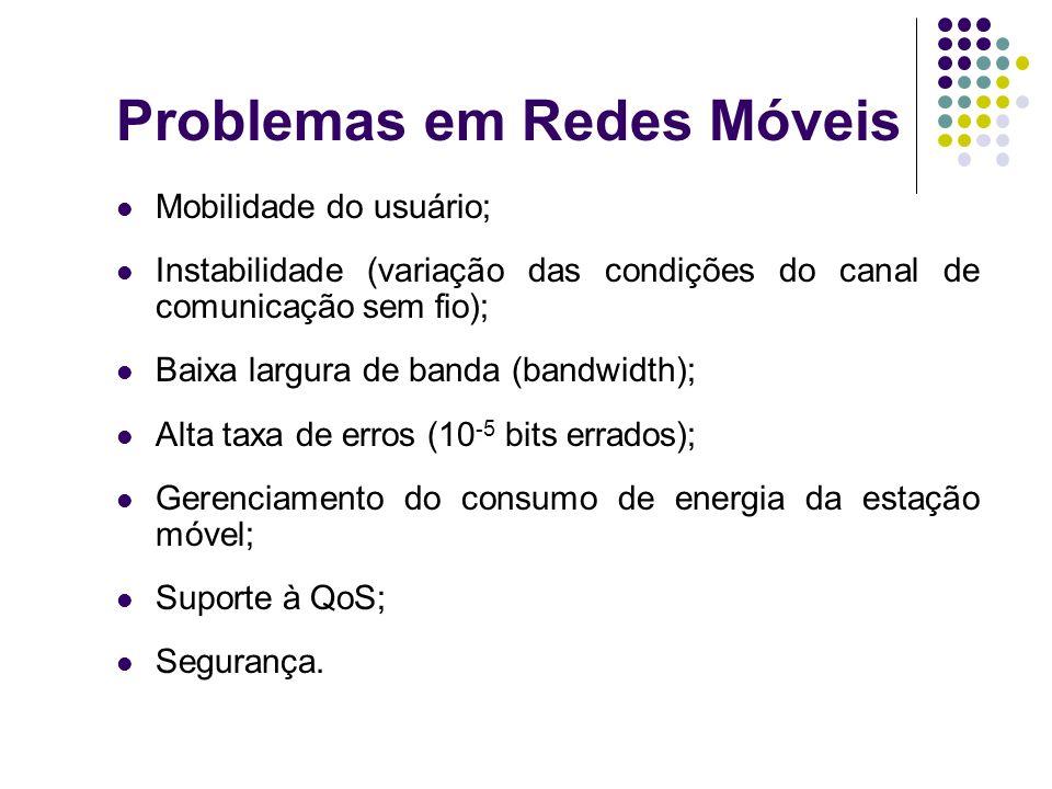Problemas em Redes Móveis Mobilidade do usuário; Instabilidade (variação das condições do canal de comunicação sem fio); Baixa largura de banda (bandw