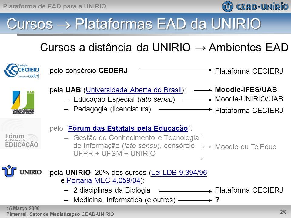 Plataforma de EAD para a UNIRIO Pimentel, Setor de Mediatização CEAD-UNIRIO 2/8 15 Março 2006 Cursos Plataformas EAD da UNIRIO pelo consórcio CEDERJ p