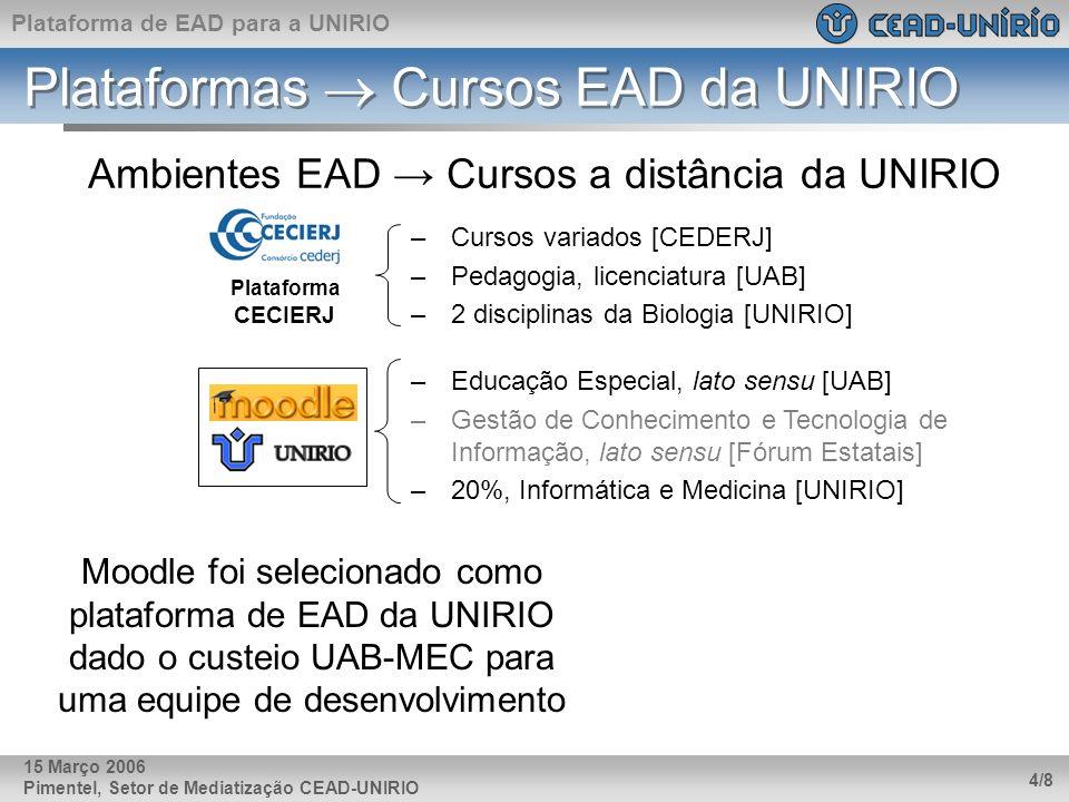 Plataforma de EAD para a UNIRIO Pimentel, Setor de Mediatização CEAD-UNIRIO 4/8 15 Março 2006 Plataformas Cursos EAD da UNIRIO –Cursos variados [CEDER