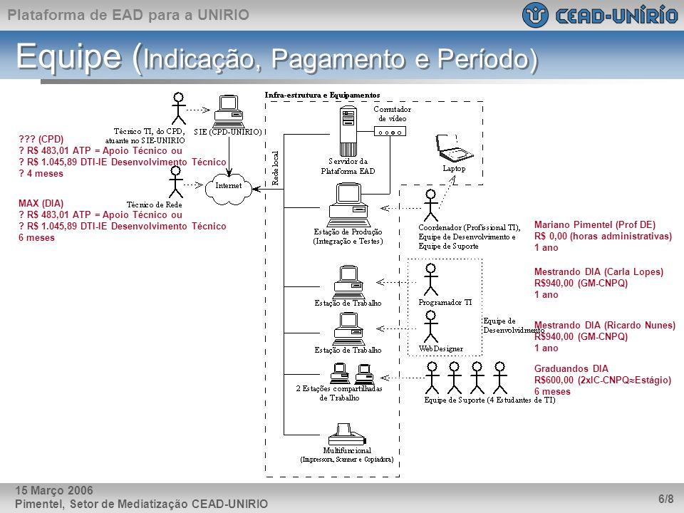 Plataforma de EAD para a UNIRIO Pimentel, Setor de Mediatização CEAD-UNIRIO 6/8 15 Março 2006 Equipe ( Indicação, Pagamento e Período) Mariano Pimente