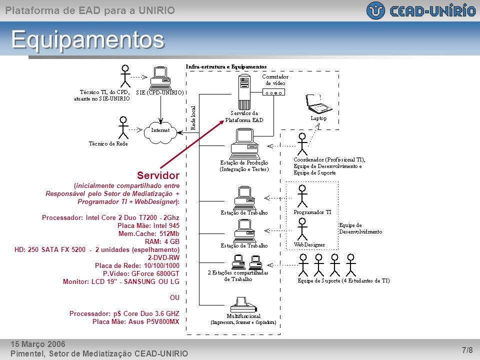 Plataforma de EAD para a UNIRIO Pimentel, Setor de Mediatização CEAD-UNIRIO 7/8 15 Março 2006 Equipamentos Servidor (inicialmente compartilhado entre