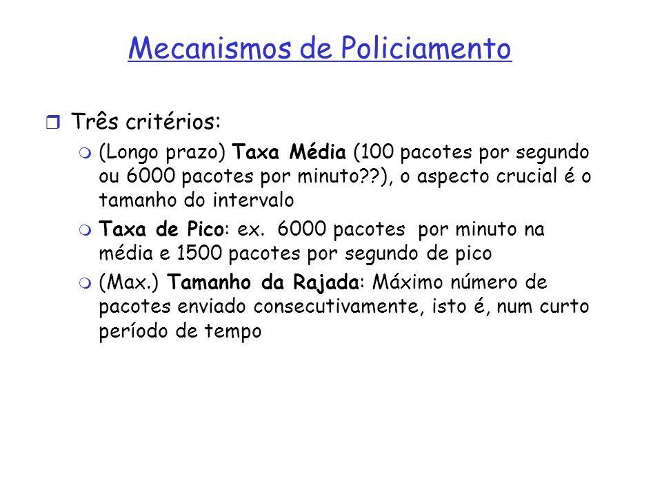 Mecanismos de Policiamento Três critérios: (Longo prazo) Taxa Média (100 pacotes por segundo ou 6000 pacotes por minuto??), o aspecto crucial é o tama
