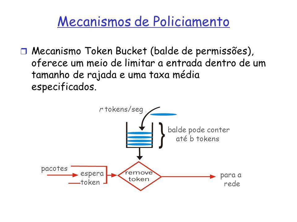 Mecanismo Token Bucket (balde de permissões), oferece um meio de limitar a entrada dentro de um tamanho de rajada e uma taxa média especificados. Meca