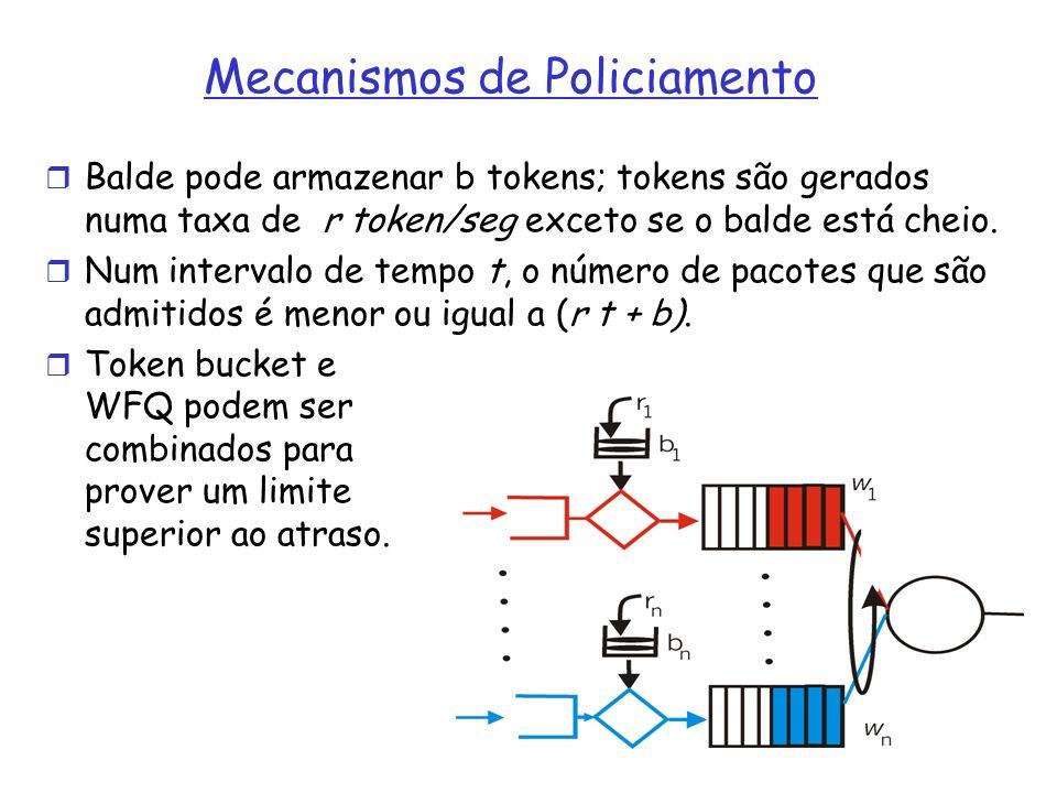 Balde pode armazenar b tokens; tokens são gerados numa taxa de r token/seg exceto se o balde está cheio. Num intervalo de tempo t, o número de pacotes
