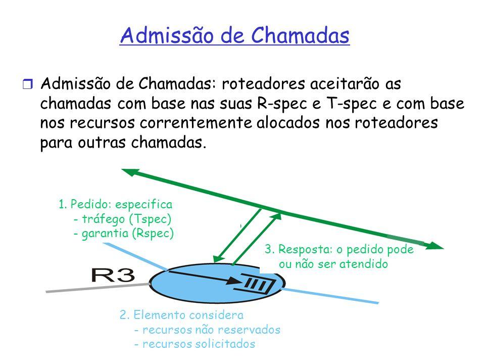Admissão de Chamadas Admissão de Chamadas: roteadores aceitarão as chamadas com base nas suas R-spec e T-spec e com base nos recursos correntemente al
