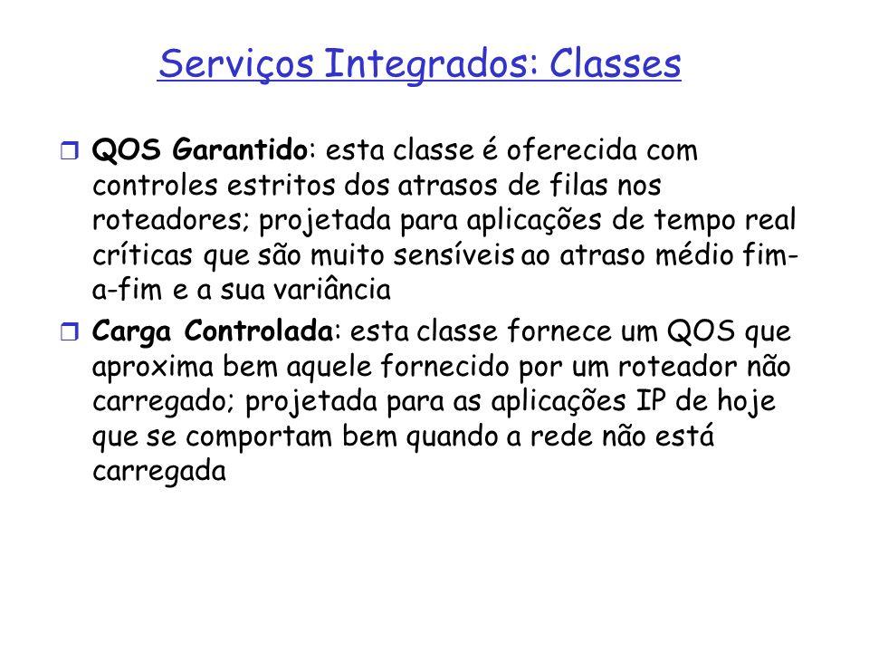 Serviços Integrados: Classes QOS Garantido: esta classe é oferecida com controles estritos dos atrasos de filas nos roteadores; projetada para aplicaç