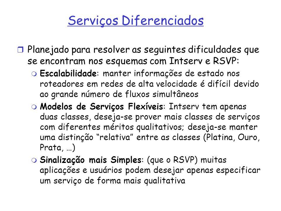 Serviços Diferenciados Planejado para resolver as seguintes dificuldades que se encontram nos esquemas com Intserv e RSVP: Escalabilidade: manter info