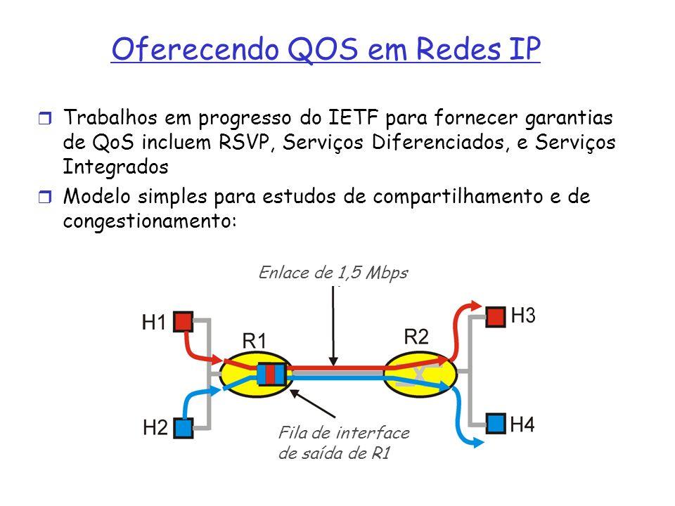 Princípios para Garantias de QOS Considere uma aplicação de telefonia a 1Mbps e uma aplicação FTP compartilhando um enlace de 1.5 Mbps.