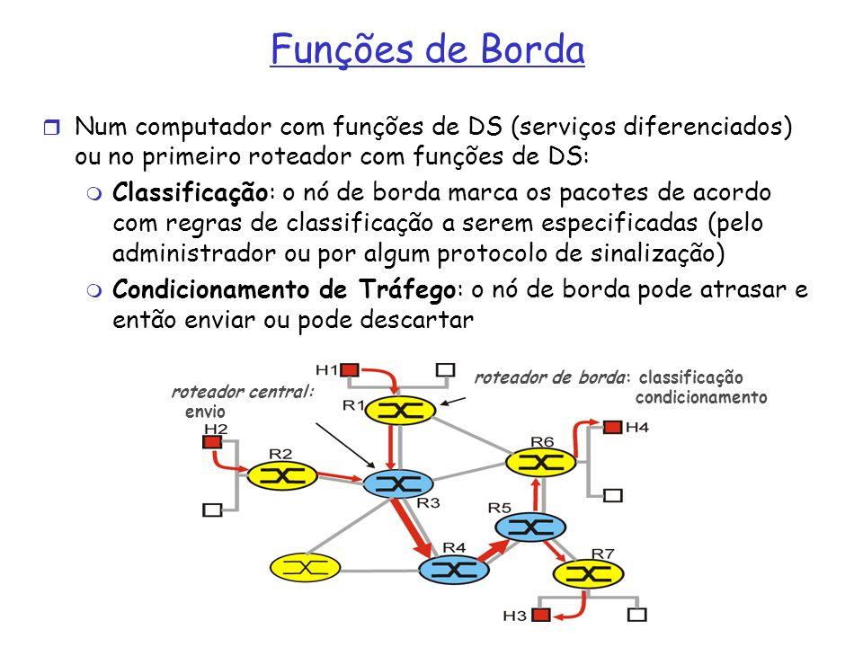Funções de Borda Num computador com funções de DS (serviços diferenciados) ou no primeiro roteador com funções de DS: Classificação: o nó de borda mar