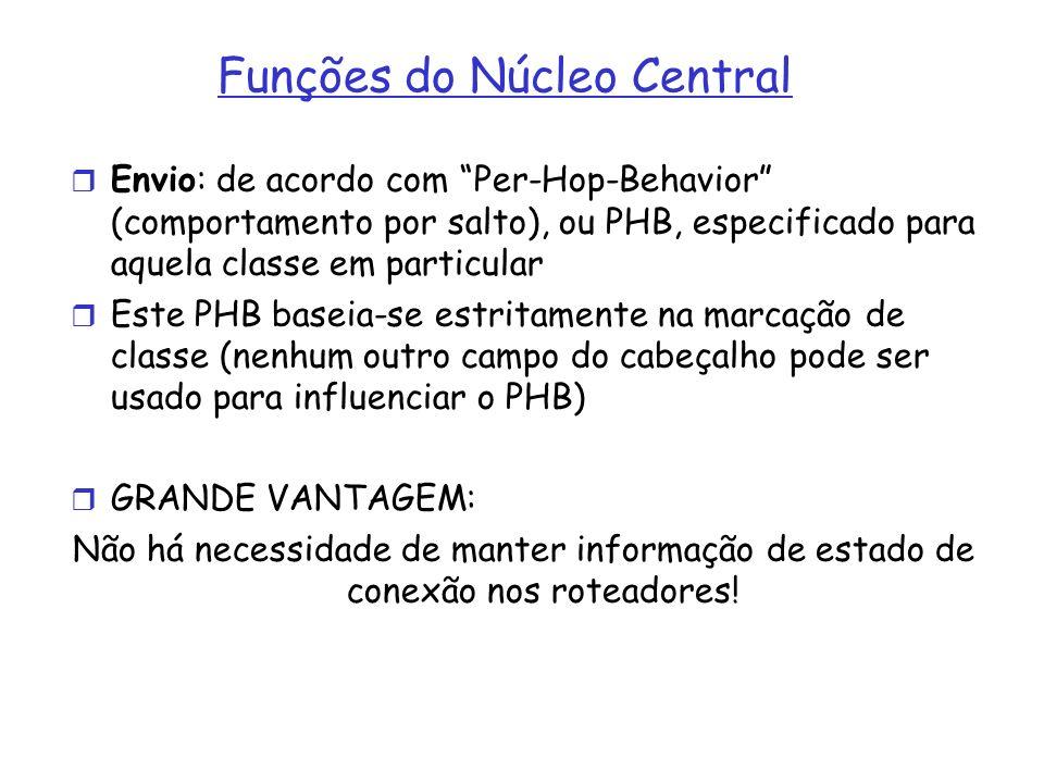 Funções do Núcleo Central Envio: de acordo com Per-Hop-Behavior (comportamento por salto), ou PHB, especificado para aquela classe em particular Este