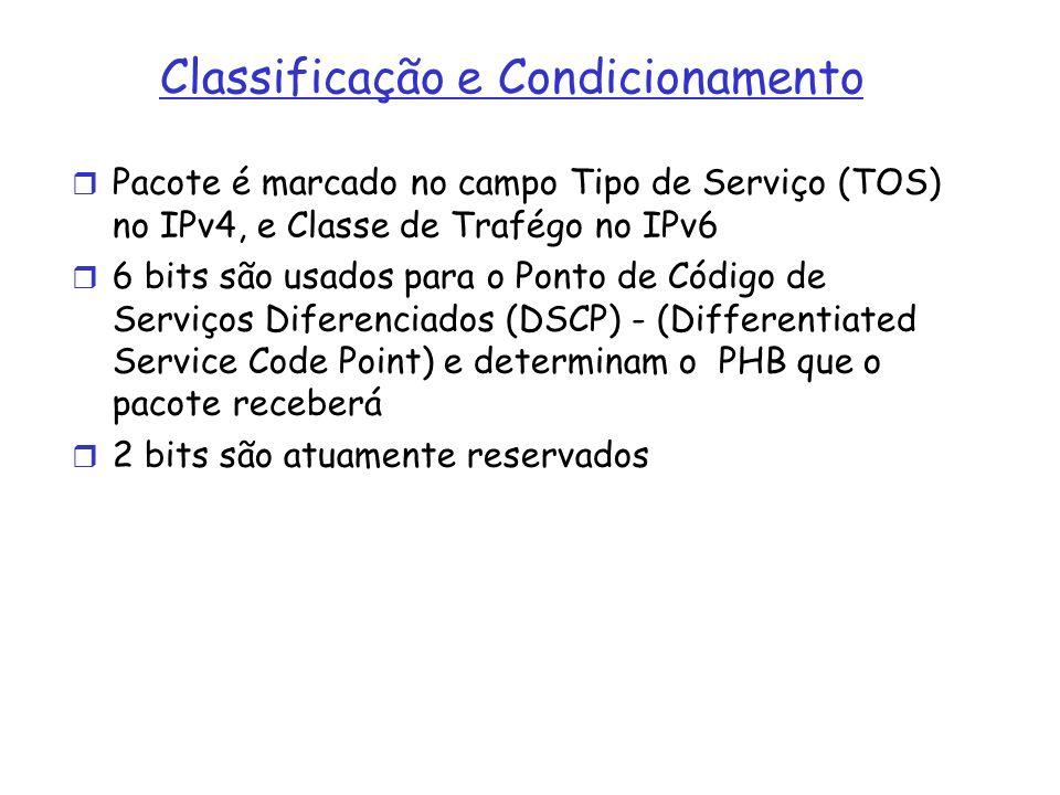 Classificação e Condicionamento Pacote é marcado no campo Tipo de Serviço (TOS) no IPv4, e Classe de Trafégo no IPv6 6 bits são usados para o Ponto de