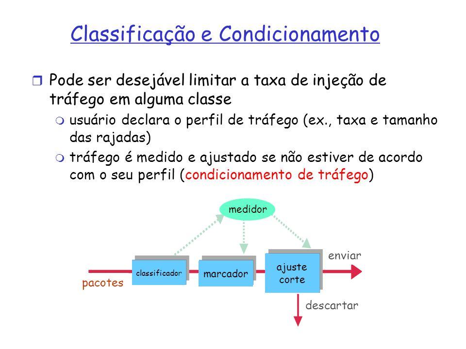 Pode ser desejável limitar a taxa de injeção de tráfego em alguma classe usuário declara o perfil de tráfego (ex., taxa e tamanho das rajadas) tráfego